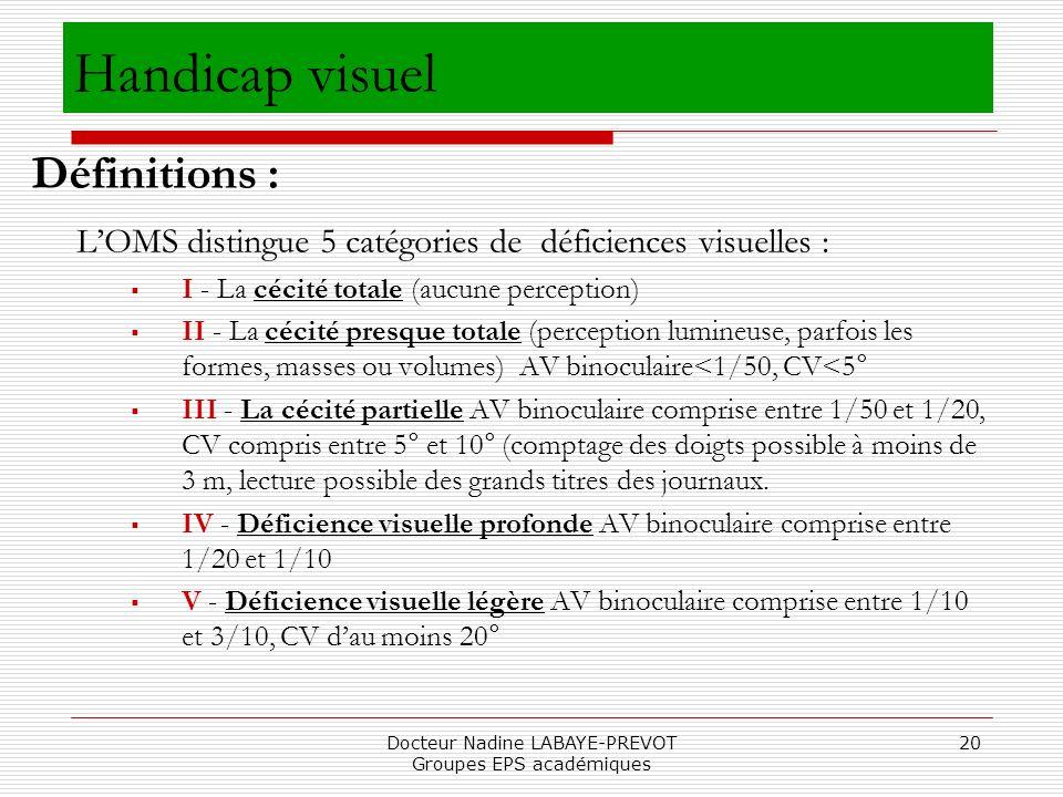 Docteur Nadine LABAYE-PREVOT Groupes EPS académiques 20 Handicap visuel LOMS distingue 5 catégories de déficiences visuelles : I - La cécité totale (a