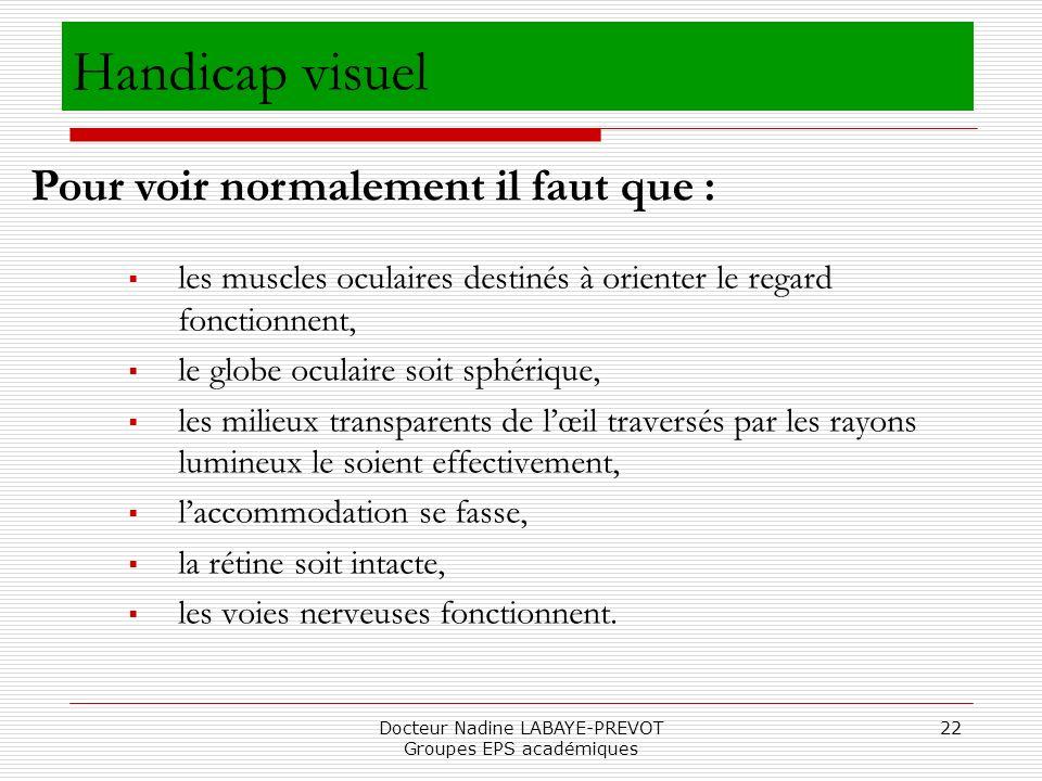 Docteur Nadine LABAYE-PREVOT Groupes EPS académiques 22 Handicap visuel les muscles oculaires destinés à orienter le regard fonctionnent, le globe ocu