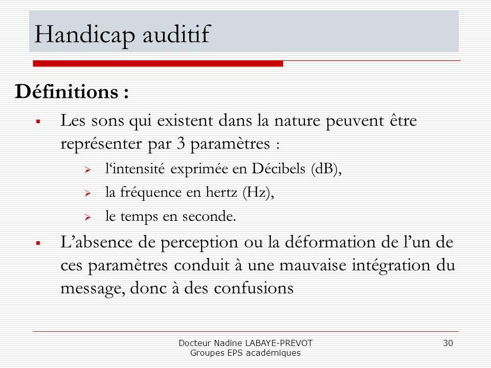Docteur Nadine LABAYE-PREVOT Groupes EPS académiques 30 Les sons qui existent dans la nature peuvent être représenter par 3 paramètres : lintensité ex