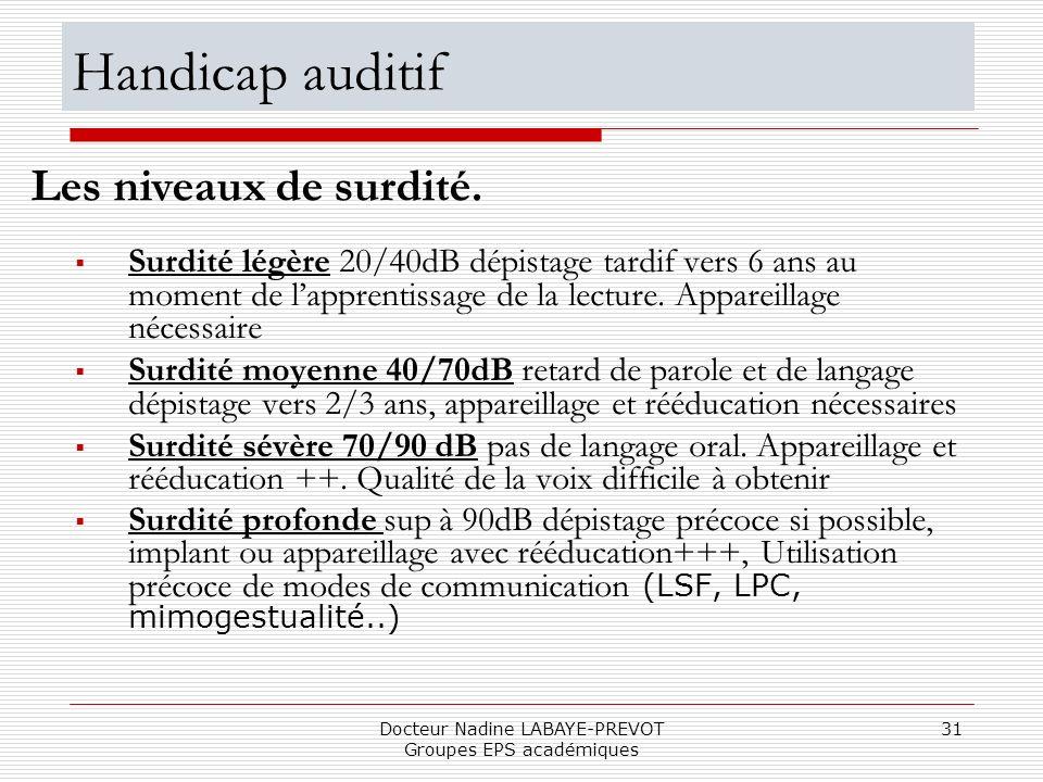 Docteur Nadine LABAYE-PREVOT Groupes EPS académiques 31 Surdité légère 20/40dB dépistage tardif vers 6 ans au moment de lapprentissage de la lecture.