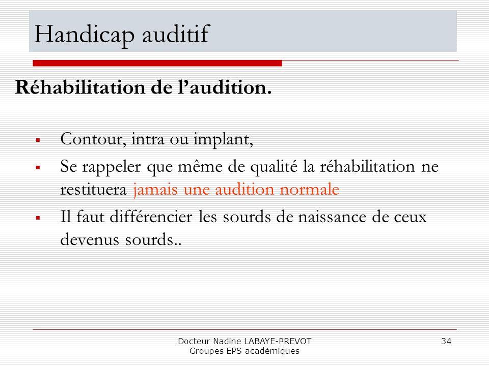 Docteur Nadine LABAYE-PREVOT Groupes EPS académiques 34 Contour, intra ou implant, Se rappeler que même de qualité la réhabilitation ne restituera jam