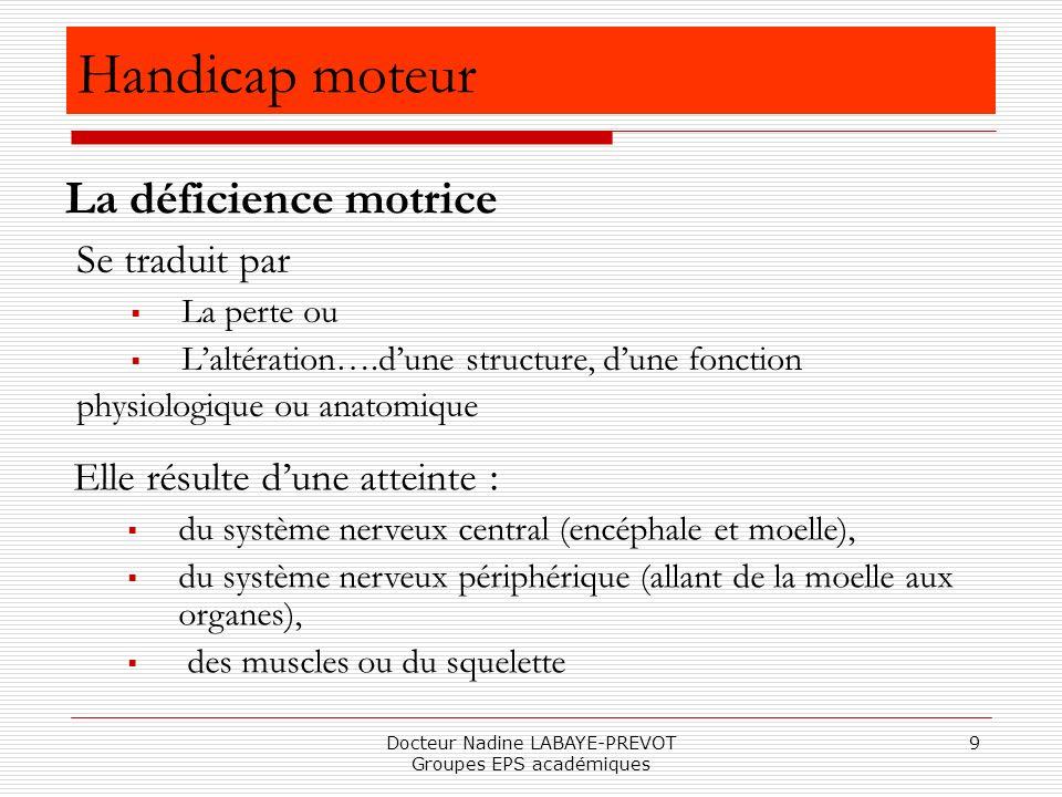 Docteur Nadine LABAYE-PREVOT Groupes EPS académiques 9 Se traduit par La perte ou Laltération….dune structure, dune fonction physiologique ou anatomiq