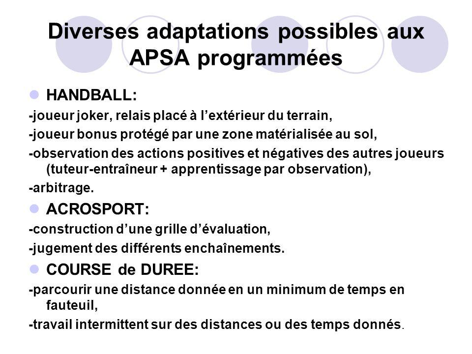 Diverses adaptations possibles aux APSA programmées HANDBALL: -joueur joker, relais placé à lextérieur du terrain, -joueur bonus protégé par une zone