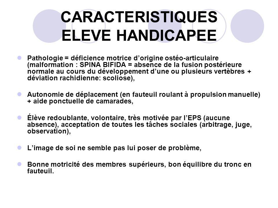 CARACTERISTIQUES ELEVE HANDICAPEE Pathologie = déficience motrice dorigine ostéo-articulaire (malformation : SPINA BIFIDA = absence de la fusion postérieure normale au cours du développement dune ou plusieurs vertèbres + déviation rachidienne: scoliose), Autonomie de déplacement (en fauteuil roulant à propulsion manuelle) + aide ponctuelle de camarades, Élève redoublante, volontaire, très motivée par lEPS (aucune absence), acceptation de toutes les tâches sociales (arbitrage, juge, observation), Limage de soi ne semble pas lui poser de problème, Bonne motricité des membres supérieurs, bon équilibre du tronc en fauteuil.