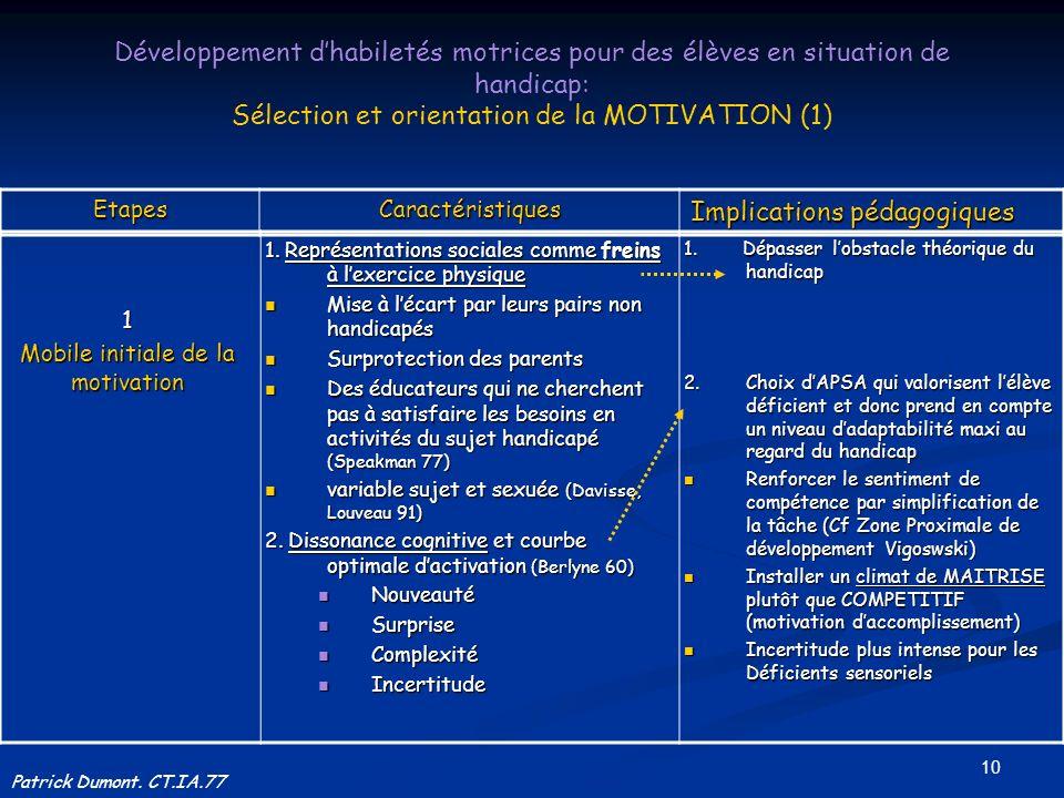 10 Développement dhabiletés motrices pour des élèves en situation de handicap: Sélection et orientation de la MOTIVATION (1) 1 Mobile initiale de la m