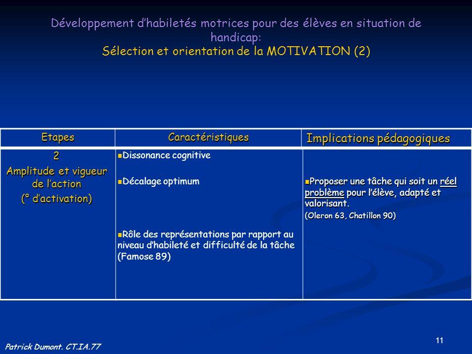 11 Développement dhabiletés motrices pour des élèves en situation de handicap: Sélection et orientation de la MOTIVATION (2) 2 Amplitude et vigueur de