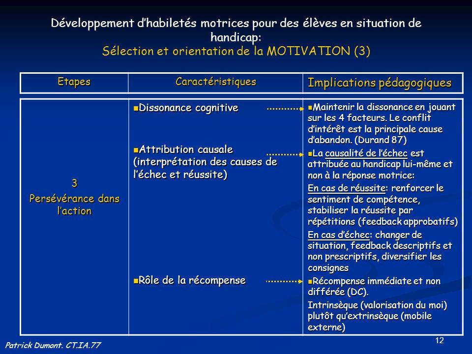 12 Développement dhabiletés motrices pour des élèves en situation de handicap: Sélection et orientation de la MOTIVATION (3) 3 Persévérance dans lacti