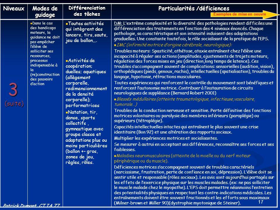 17 Niveaux Modes de guidage Différenciation des tâches Particularités /déficiences 3 (suite) (suite) Dans le cas des handicaps moteurs, la guidance ne