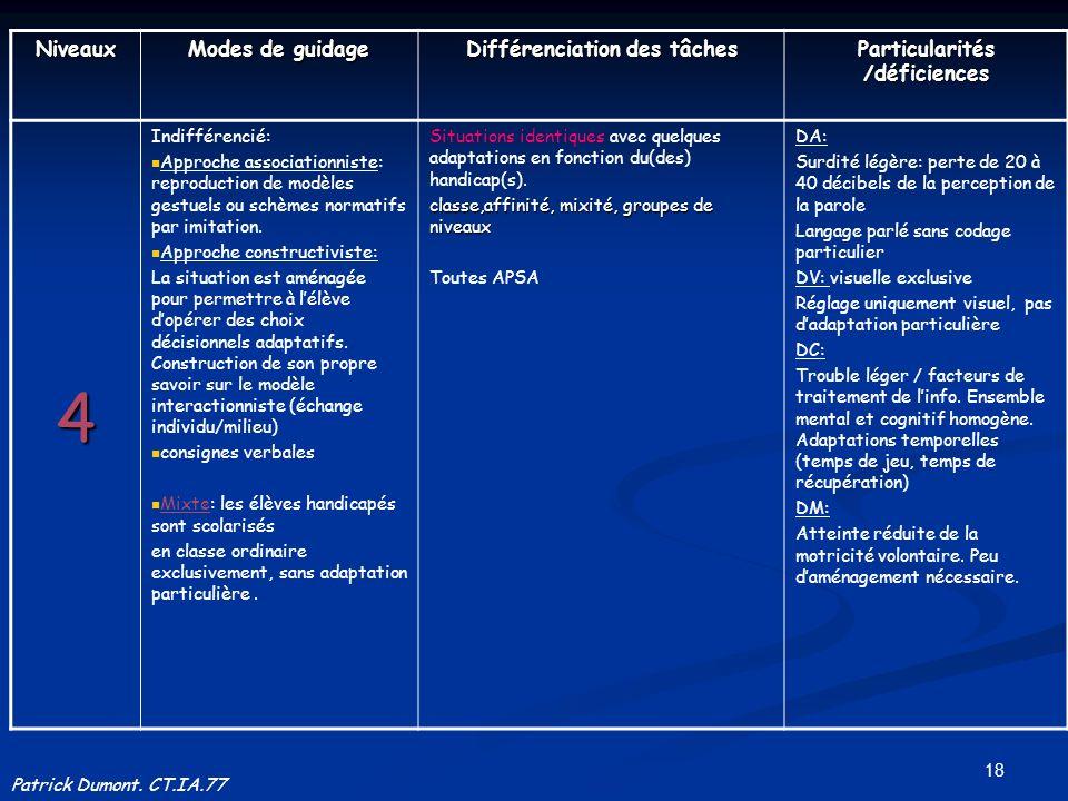 18 Niveaux Modes de guidage Différenciation des tâches Particularités /déficiences 4 Indifférencié: Approche associationniste: reproduction de modèles