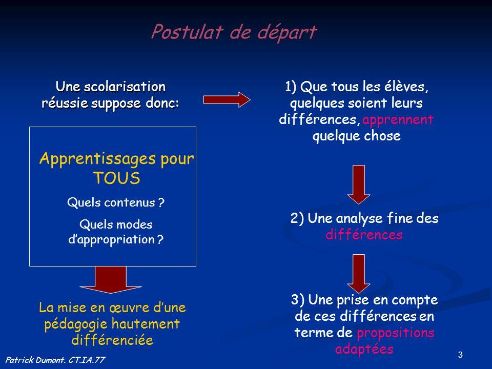 14 Niveaux Modes de guidage Différenciation des tâches Particularités /déficiences 1 Reproduction de formes quasi personnalisée (non normative) Pédagogie du modèle épurée et simplifiée.