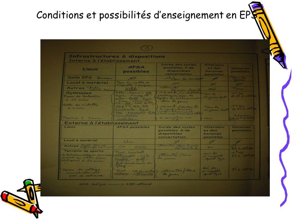 Conditions et possibilités denseignement en EPS