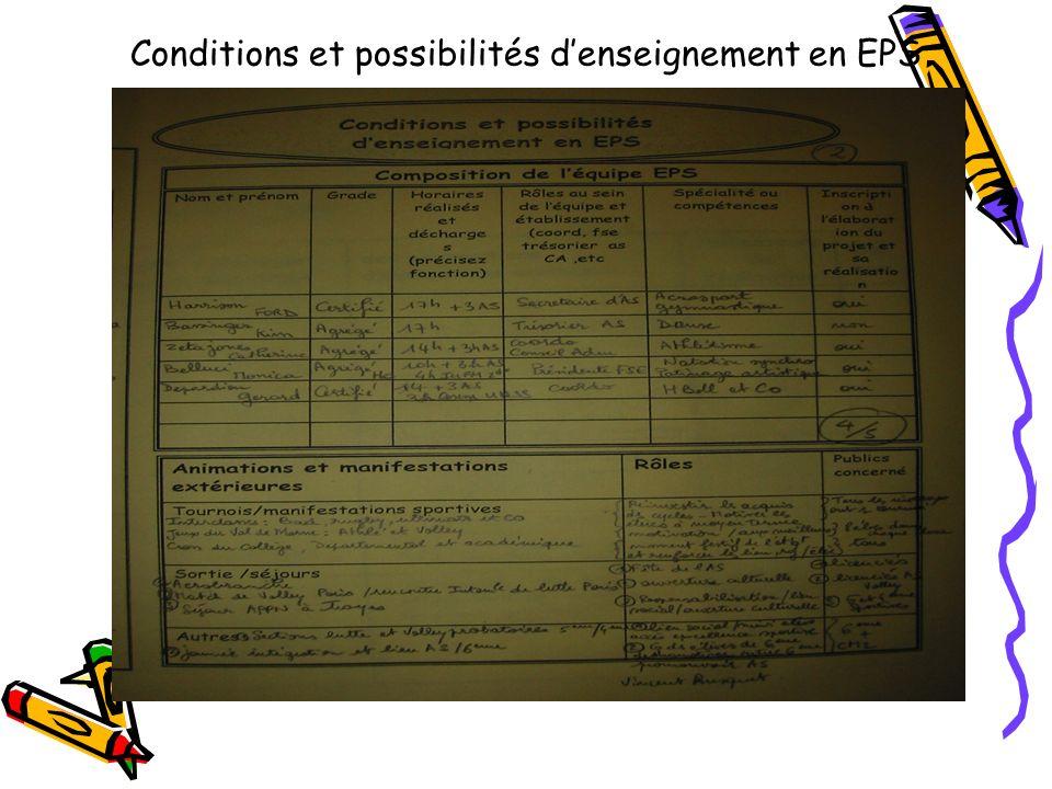 Contexte local et choix des orientations de léquipe pédagogique dEPS
