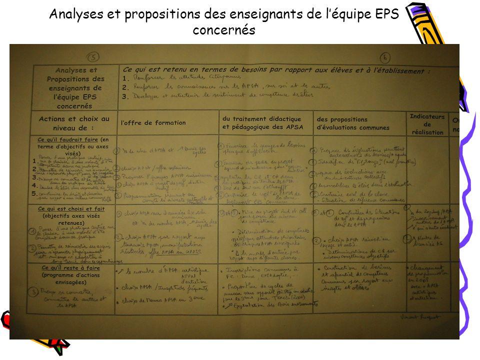 Analyses et propositions des enseignants de léquipe EPS concernés