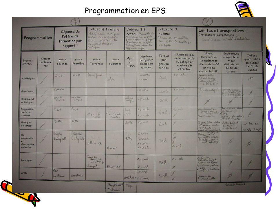Programmation en EPS