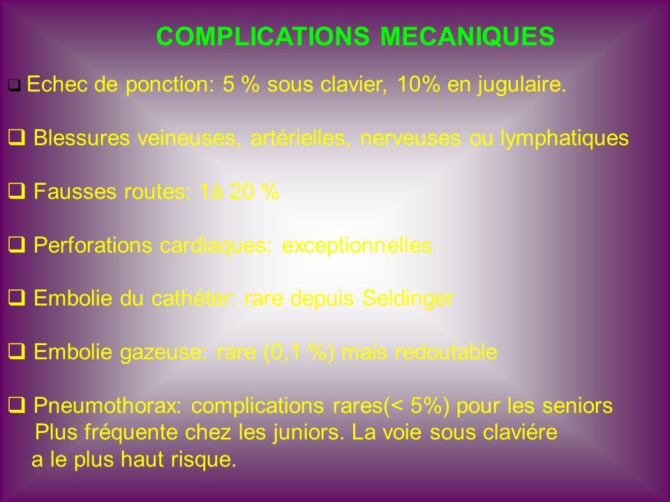 COMPLICATIONS MECANIQUES Echec de ponction: 5 % sous clavier, 10% en jugulaire. Blessures veineuses, artérielles, nerveuses ou lymphatiques Fausses ro