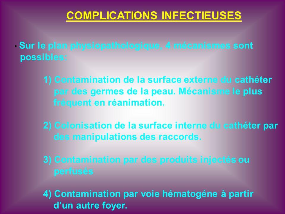 COMPLICATIONS INFECTIEUSES Sur le plan physiopathologique, 4 mécanismes sont possibles: 1) Contamination de la surface externe du cathéter par des ger