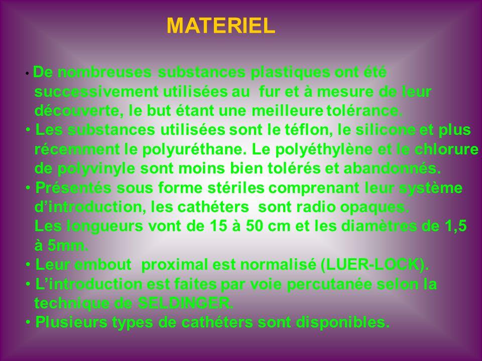 MATERIEL De nombreuses substances plastiques ont été successivement utilisées au fur et à mesure de leur découverte, le but étant une meilleure toléra