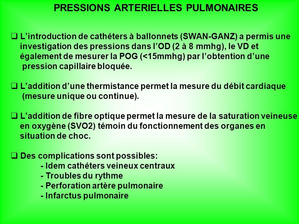 PRESSIONS ARTERIELLES PULMONAIRES Lintroduction de cathéters à ballonnets (SWAN-GANZ) a permis une investigation des pressions dans lOD (2 à 8 mmhg),