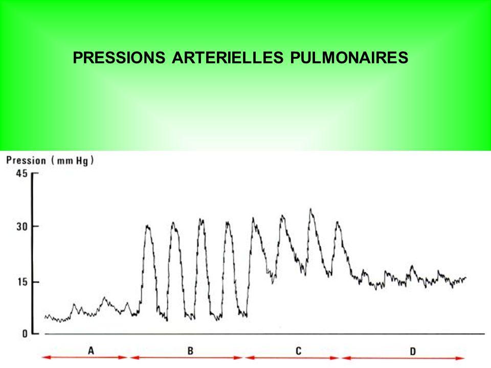 PRESSIONS ARTERIELLES PULMONAIRES