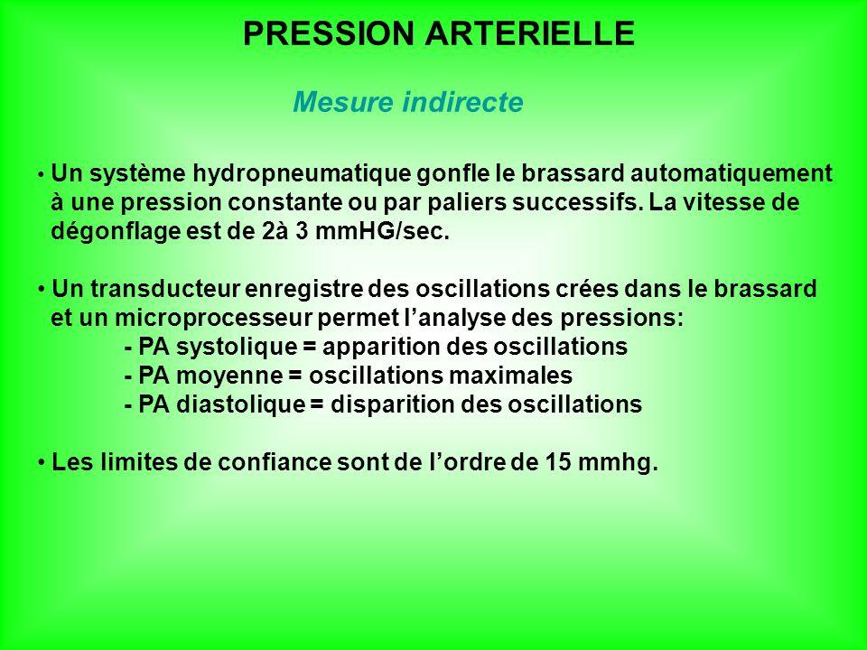 PRESSION ARTERIELLE Mesure indirecte Un système hydropneumatique gonfle le brassard automatiquement à une pression constante ou par paliers successifs