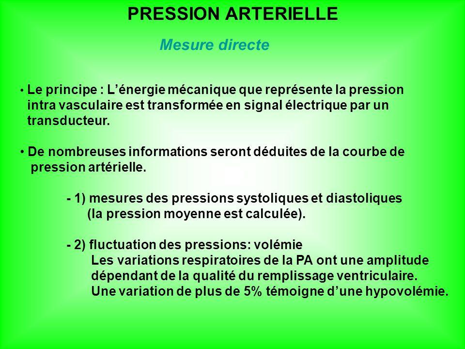 PRESSION ARTERIELLE Mesure directe Le principe : Lénergie mécanique que représente la pression intra vasculaire est transformée en signal électrique p