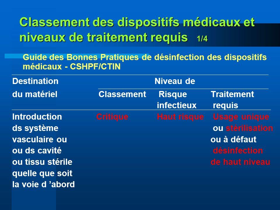 Classement des dispositifs médicaux et niveaux de traitement requis 1/4 Guide des Bonnes Pratiques de désinfection des dispositifs médicaux - CSHPF/CT