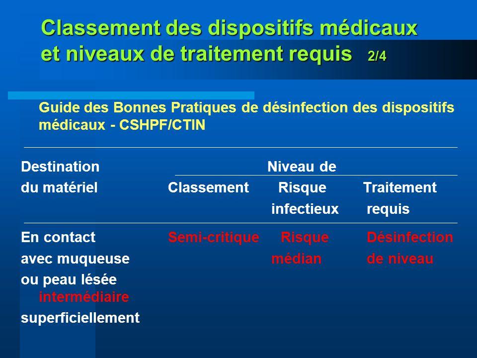 Classement des dispositifs médicaux et niveaux de traitement requis 2/4 Guide des Bonnes Pratiques de désinfection des dispositifs médicaux - CSHPF/CT