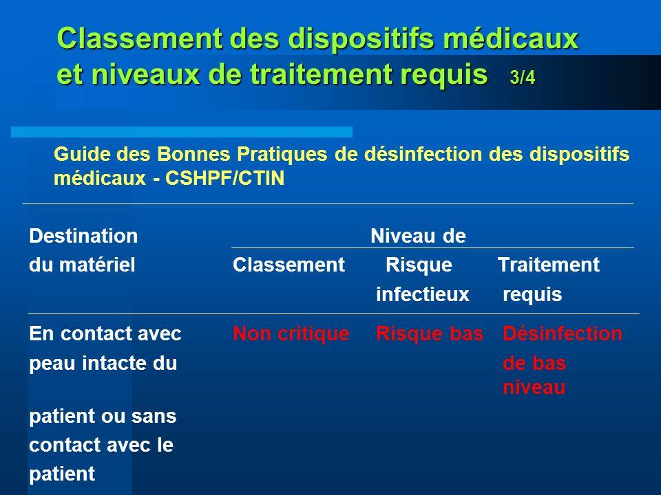 Classement des dispositifs médicaux et niveaux de traitement requis 3/4 Guide des Bonnes Pratiques de désinfection des dispositifs médicaux - CSHPF/CT