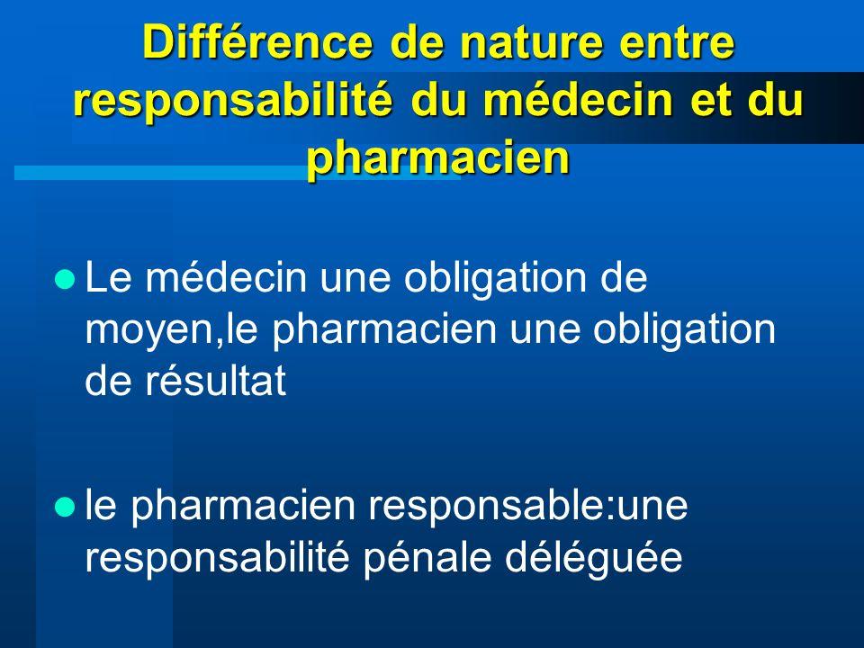 Différence de nature entre responsabilité du médecin et du pharmacien Le médecin une obligation de moyen,le pharmacien une obligation de résultat le p