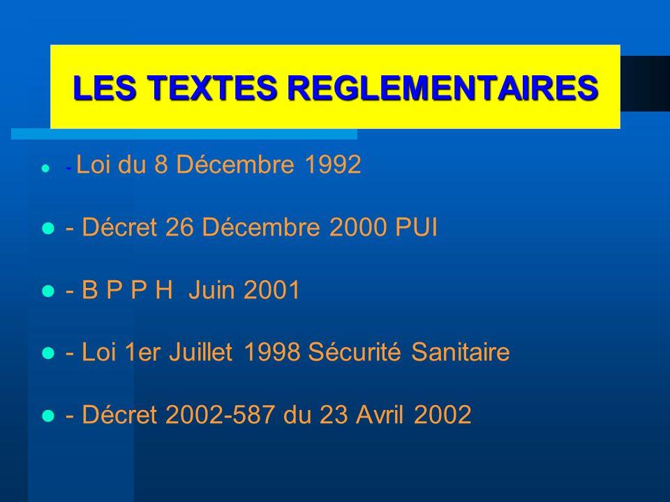 LES TEXTES REGLEMENTAIRES - Loi du 8 Décembre 1992 - Décret 26 Décembre 2000 PUI - B P P H Juin 2001 - Loi 1er Juillet 1998 Sécurité Sanitaire - Décre