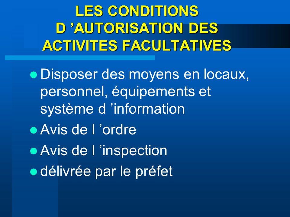 LES CONDITIONS D AUTORISATION DES ACTIVITES FACULTATIVES Disposer des moyens en locaux, personnel, équipements et système d information Avis de l ordr
