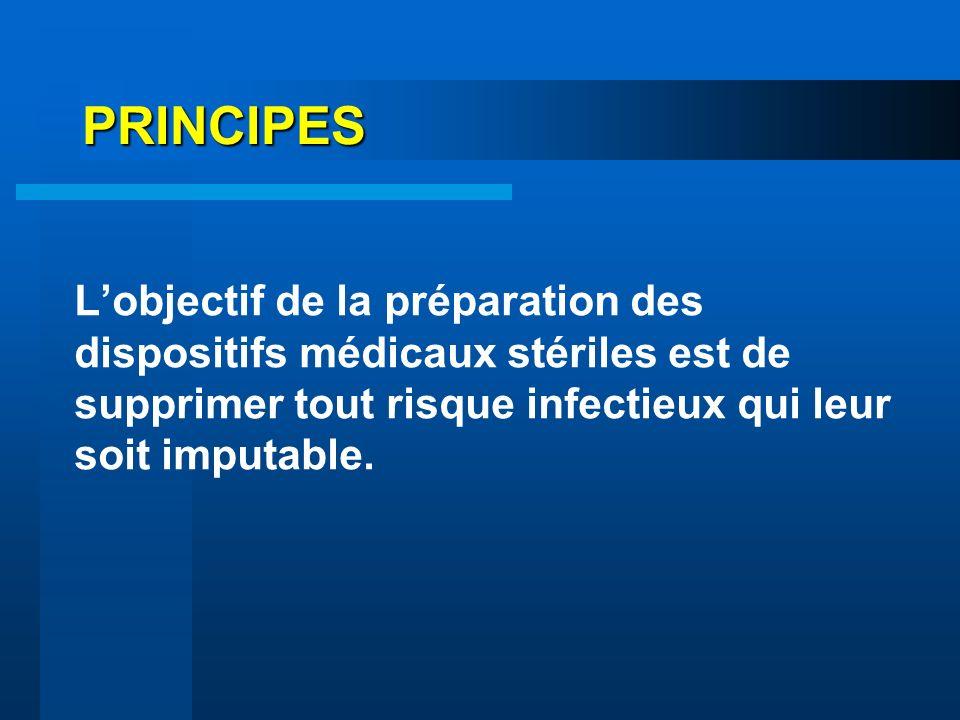 PRINCIPES Lobjectif de la préparation des dispositifs médicaux stériles est de supprimer tout risque infectieux qui leur soit imputable.