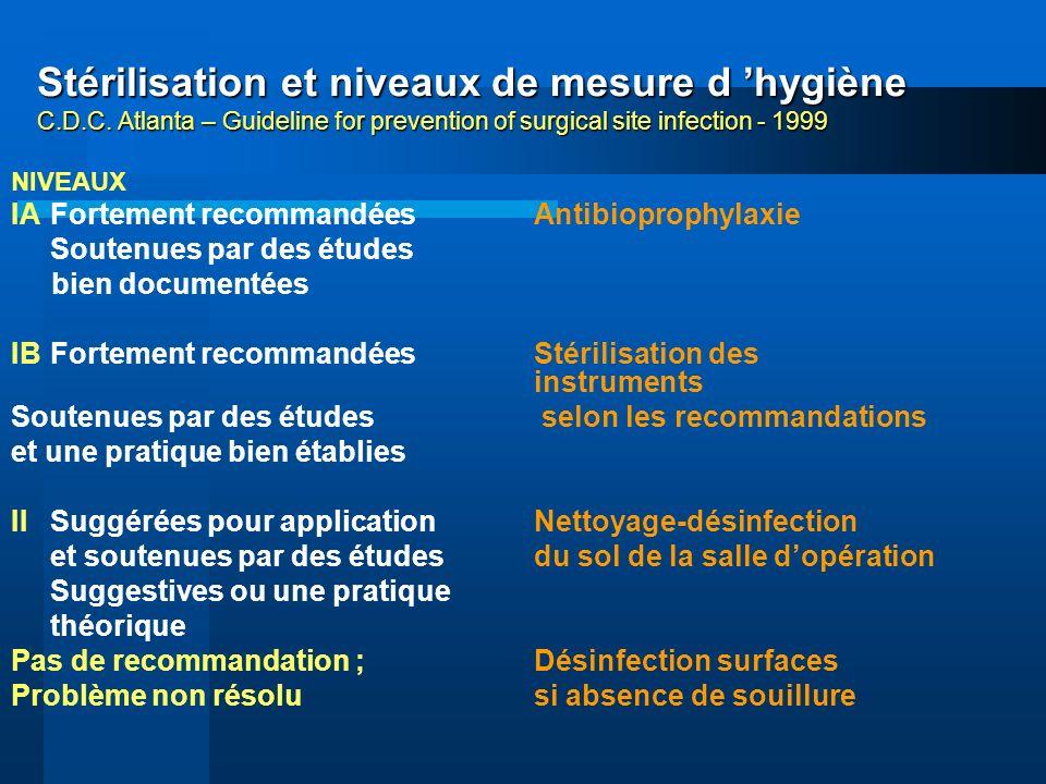 Stérilisation et niveaux de mesure d hygiène C.D.C. Atlanta – Guideline for prevention of surgical site infection - 1999 NIVEAUX IAFortement recommand