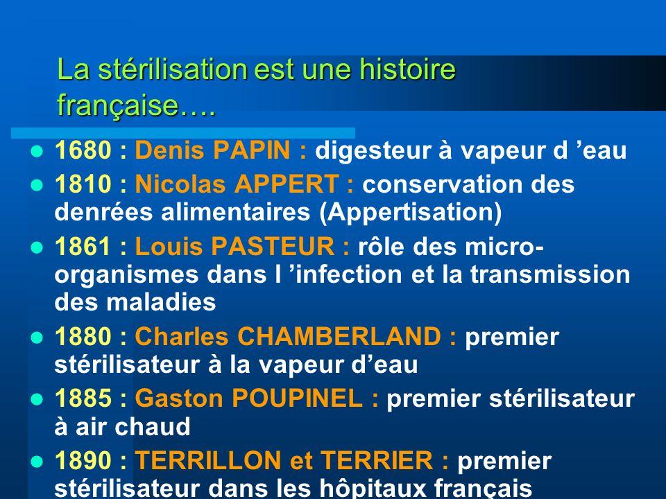 La stérilisation est une histoire française…. 1680 : Denis PAPIN : digesteur à vapeur d eau 1810 : Nicolas APPERT : conservation des denrées alimentai