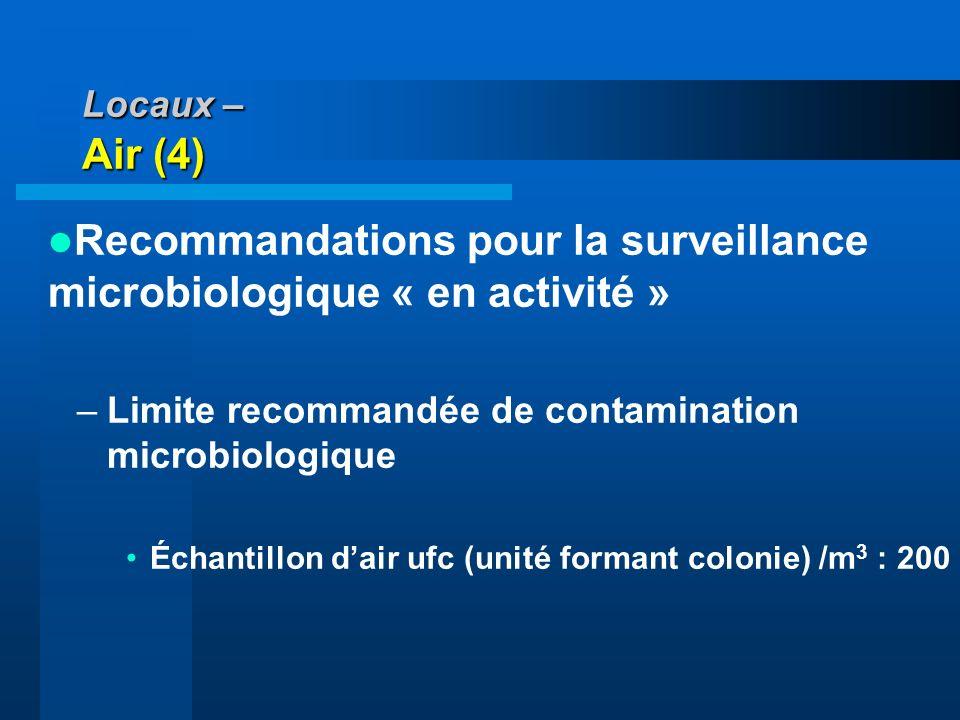 Locaux – Air (4) Recommandations pour la surveillance microbiologique « en activité » –Limite recommandée de contamination microbiologique Échantillon