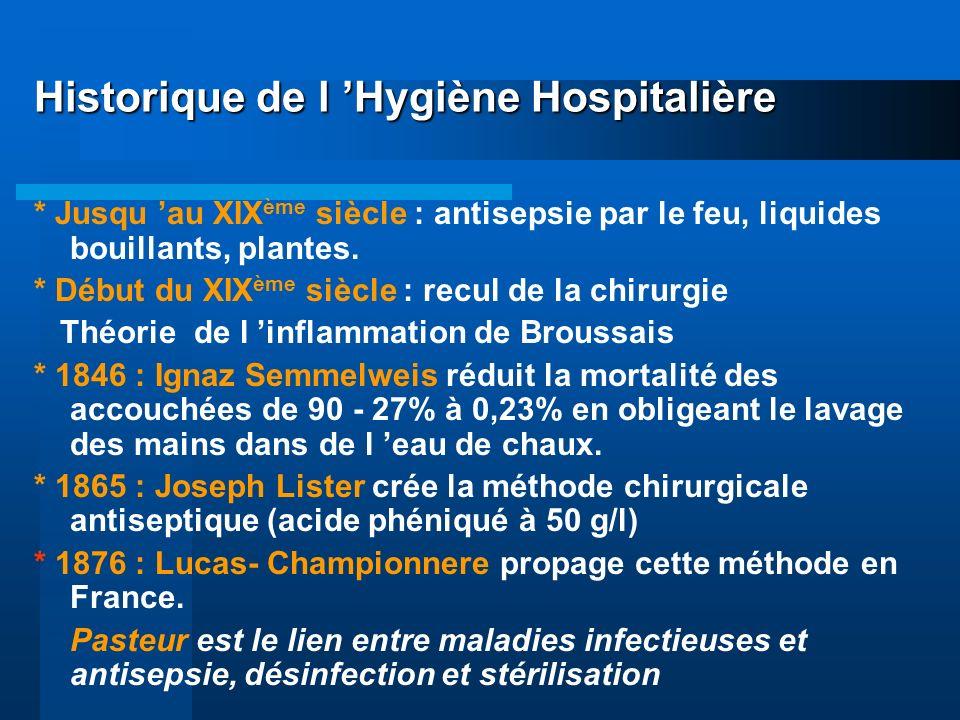 Historique de l Hygiène Hospitalière * Jusqu au XIX ème siècle : antisepsie par le feu, liquides bouillants, plantes. * Début du XIX ème siècle : recu