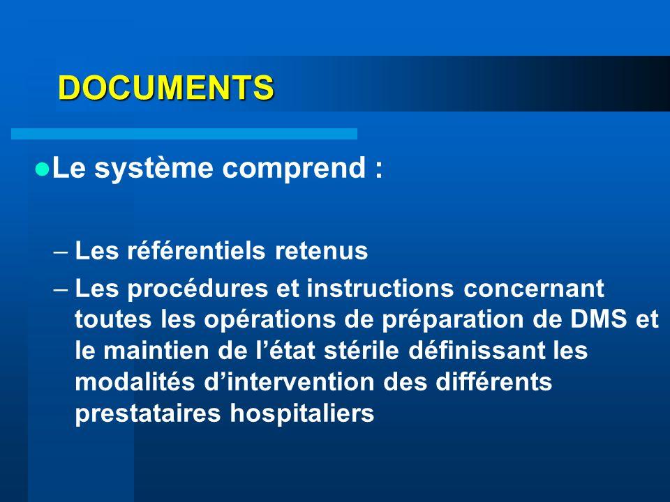 DOCUMENTS Le système comprend : –Les référentiels retenus –Les procédures et instructions concernant toutes les opérations de préparation de DMS et le