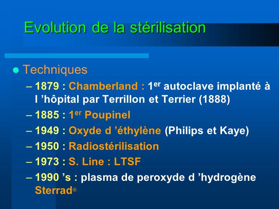 Evolution de la stérilisation Techniques –1879 : Chamberland : 1 er autoclave implanté à l hôpital par Terrillon et Terrier (1888) –1885 : 1 er Poupin
