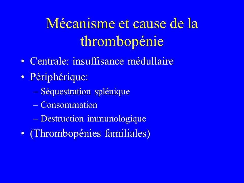 Mécanisme et cause de la thrombopénie Centrale: insuffisance médullaire Périphérique: –Séquestration splénique –Consommation –Destruction immunologiqu