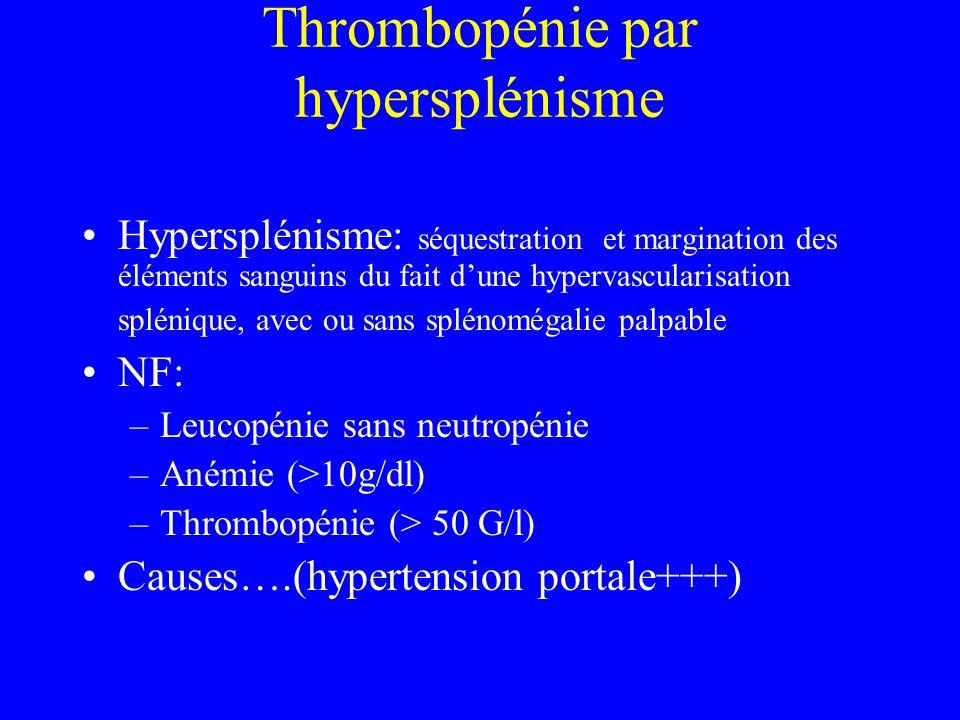 Thrombopénie par hypersplénisme Hypersplénisme: séquestration et margination des éléments sanguins du fait dune hypervascularisation splénique, avec o