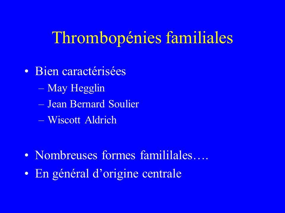 Thrombopénies familiales Bien caractérisées –May Hegglin –Jean Bernard Soulier –Wiscott Aldrich Nombreuses formes famililales…. En général dorigine ce