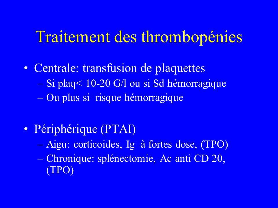 Traitement des thrombopénies Centrale: transfusion de plaquettes –Si plaq< 10-20 G/l ou si Sd hémorragique –Ou plus si risque hémorragique Périphériqu