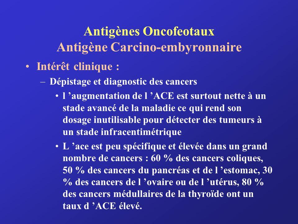 Antigènes Oncofeotaux Antigène Carcino-embyronnaire Intérêt clinique : –Dépistage et diagnostic des cancers l augmentation de l ACE est surtout nette