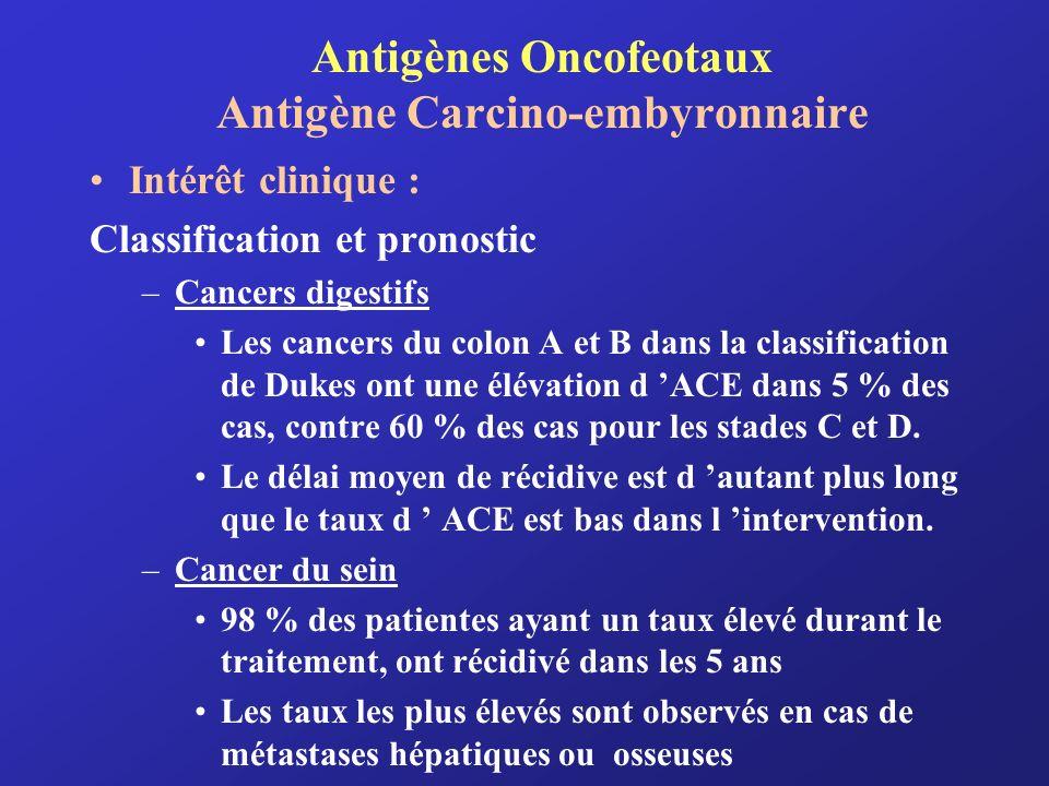 Antigènes Oncofeotaux Antigène Carcino-embyronnaire Intérêt clinique : Classification et pronostic –Cancers digestifs Les cancers du colon A et B dans
