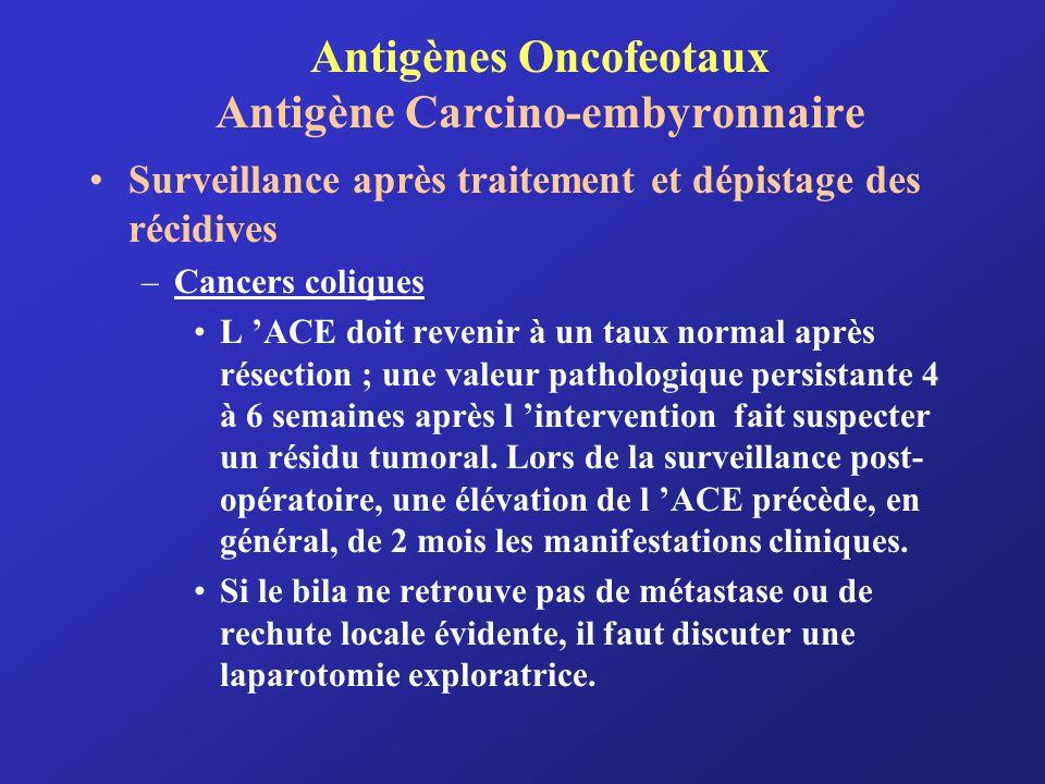 Antigènes Oncofeotaux Antigène Carcino-embyronnaire Surveillance après traitement et dépistage des récidives –Cancers coliques L ACE doit revenir à un