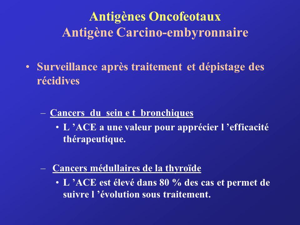 Antigènes Oncofeotaux Antigène Carcino-embyronnaire Surveillance après traitement et dépistage des récidives –Cancers du sein e t bronchiques L ACE a