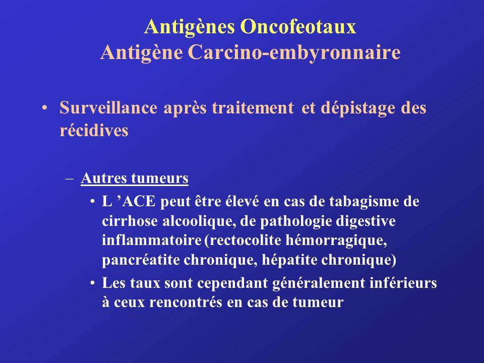 Antigènes Oncofeotaux Antigène Carcino-embyronnaire Surveillance après traitement et dépistage des récidives –Autres tumeurs L ACE peut être élevé en
