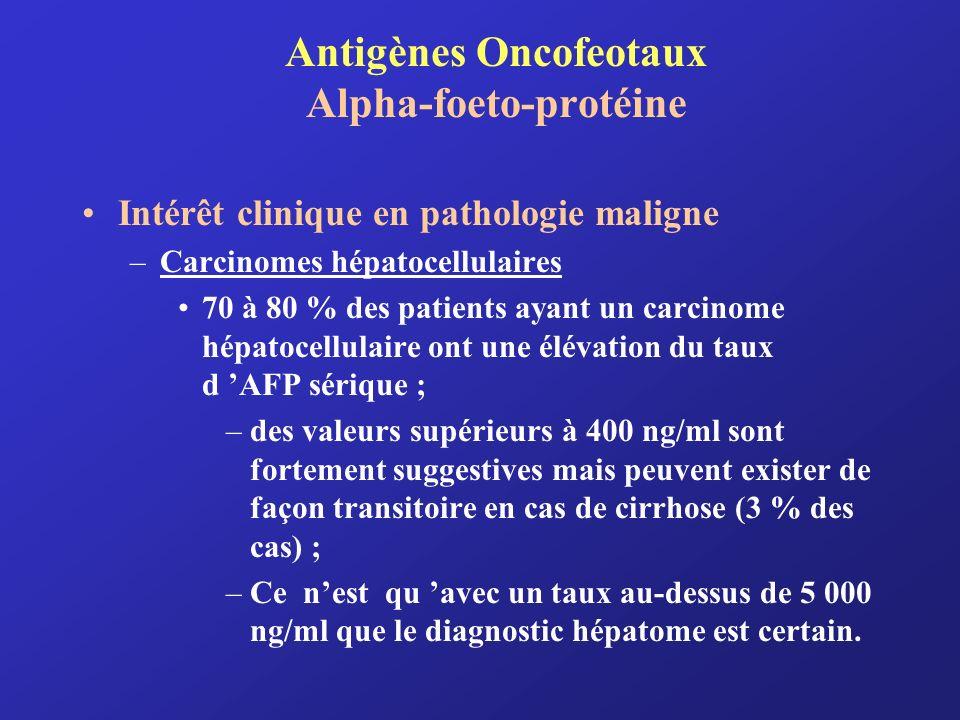 Antigènes Oncofeotaux Alpha-foeto-protéine Intérêt clinique en pathologie maligne –Carcinomes hépatocellulaires 70 à 80 % des patients ayant un carcin