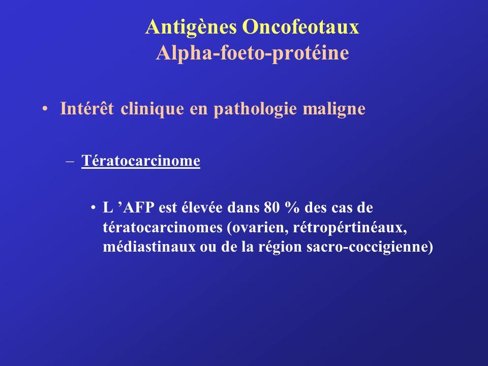 Antigènes Oncofeotaux Alpha-foeto-protéine Intérêt clinique en pathologie maligne –Tératocarcinome L AFP est élevée dans 80 % des cas de tératocarcino