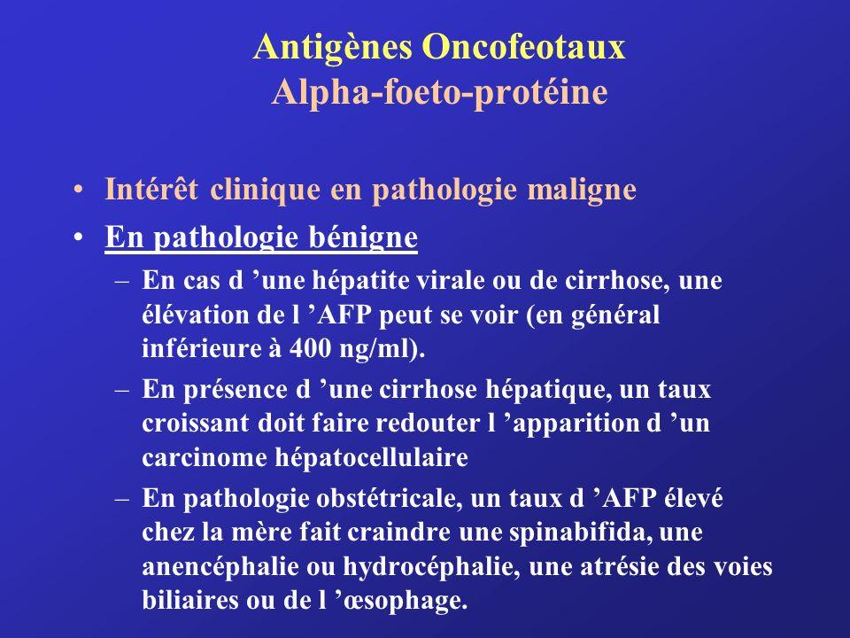 Antigènes Oncofeotaux Alpha-foeto-protéine Intérêt clinique en pathologie maligne En pathologie bénigne –En cas d une hépatite virale ou de cirrhose,